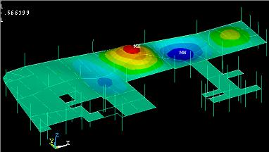 Floor Vibrations Steelconstruction Info