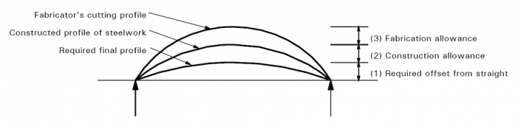 R25 Fig3.png