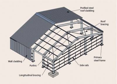 Framing Schematics Steelconstruction Info