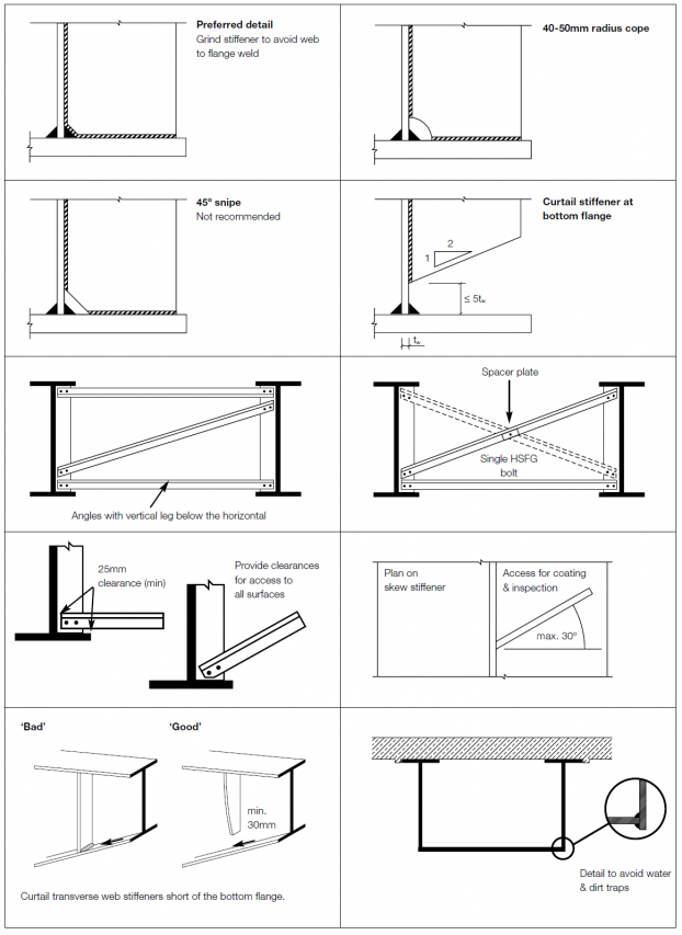 Detailing - Bridges.png