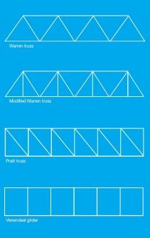 Footbridges Fig4.jpg