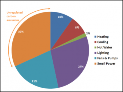Thermal Mass Steelconstruction Info