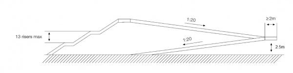 Footbridges Fig3.jpg
