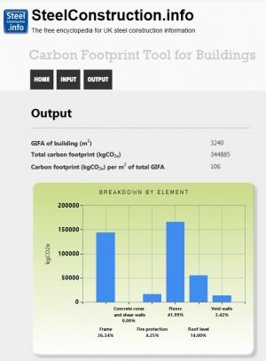 Carbon Footprint Tool for Buildings.jpg