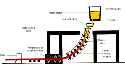 Metal Melting Furnace Wiring Diagrams in addition Watch additionally Watch further Carrier Air Conditioner Wiring Diagram Images Of Ac additionally Night And Day Furnace Fuse Box. on goodman furnace wiring diagram