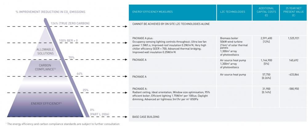 Schools Fig 1 V2.jpg