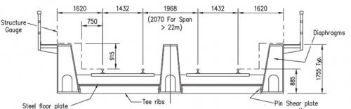 Box girder bridges - Steelconstruction.info