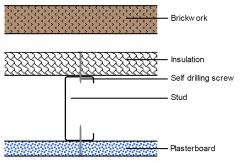 light gauge steel wall with brickwork outer leaf