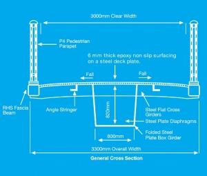 Footbridges Fig7.jpg