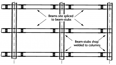W8 Steel Beam Wide Flange Bea Beam Loads Support Force