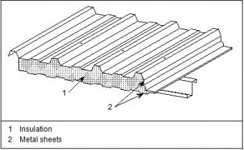 Steel Construction Products Steelconstruction Info