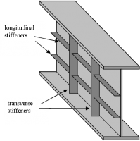 Stiffeners Steelconstruction Info