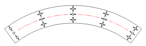 Typical Bearing articulation of a curved bridge