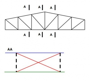 Trusses - SteelConstruction info