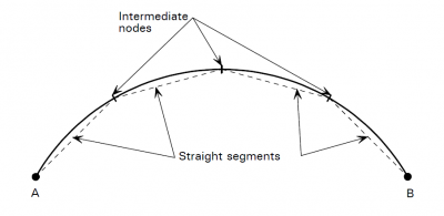 Modelling curved members using straight segments.png