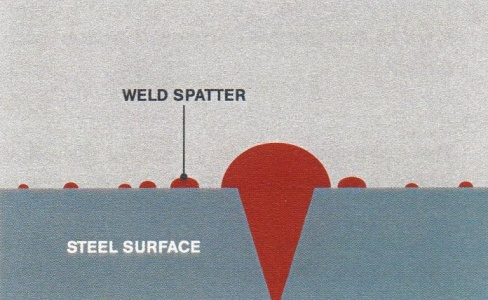 Surface preparation - SteelConstruction info